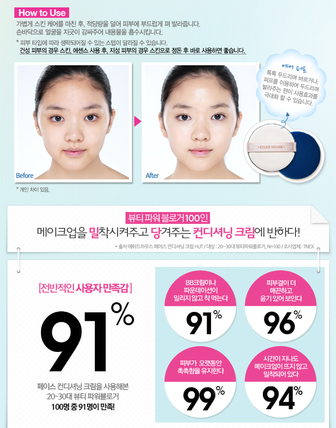 Etude House Face Conditioning Cream SPF25 PA++ 40g.